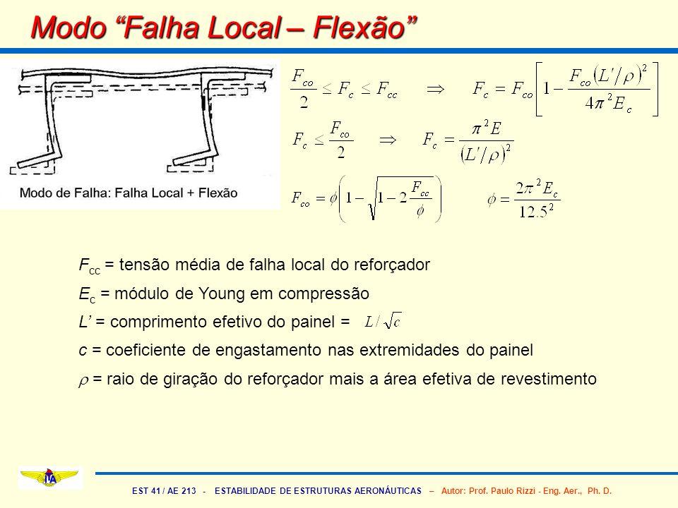 EST 41 / AE 213 - ESTABILIDADE DE ESTRUTURAS AERONÁUTICAS – Autor: Prof. Paulo Rizzi - Eng. Aer., Ph. D. Modo Falha Local – Flexão F cc = tensão média