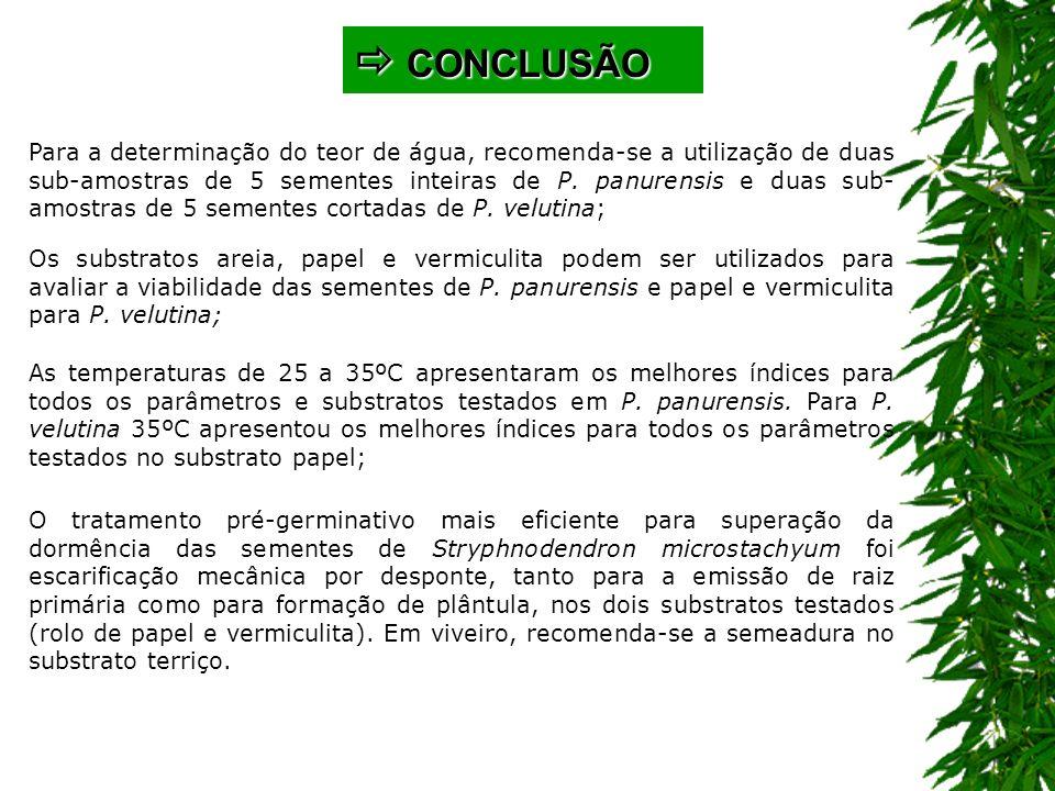 CONCLUSÃO CONCLUSÃO Para a determinação do teor de água, recomenda-se a utilização de duas sub-amostras de 5 sementes inteiras de P. panurensis e duas