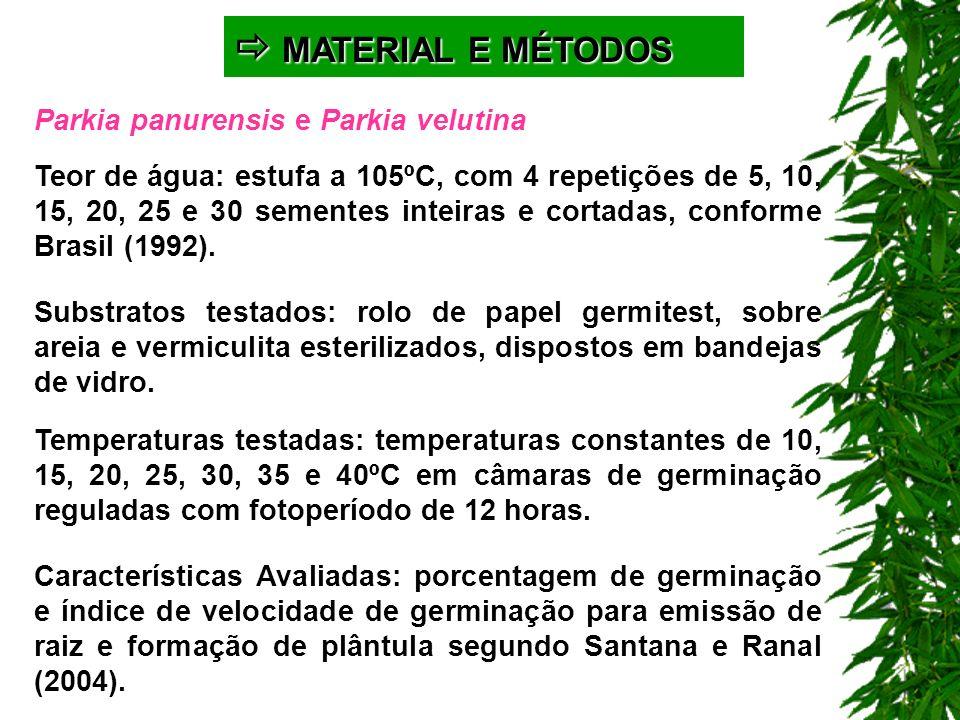 MATERIAL E MÉTODOS MATERIAL E MÉTODOS Parkia panurensis e Parkia velutina Teor de água: estufa a 105ºC, com 4 repetições de 5, 10, 15, 20, 25 e 30 sem