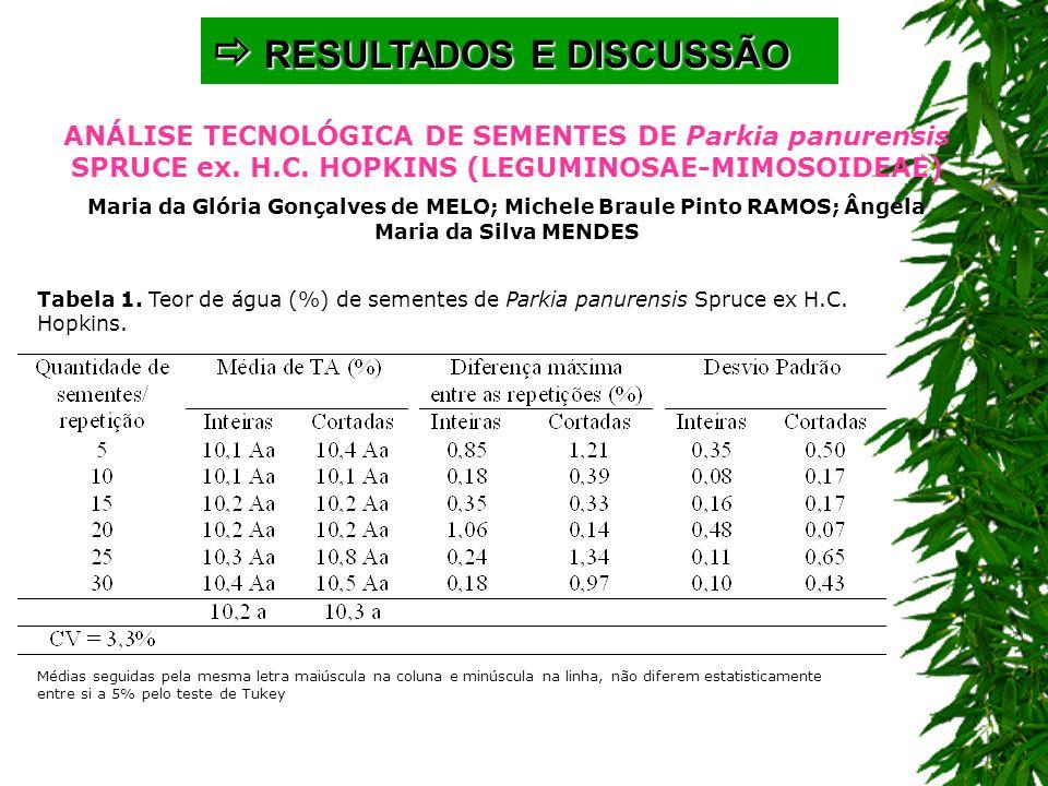 RESULTADOS E DISCUSSÃO RESULTADOS E DISCUSSÃO ANÁLISE TECNOLÓGICA DE SEMENTES DE Parkia panurensis SPRUCE ex. H.C. HOPKINS (LEGUMINOSAE-MIMOSOIDEAE) M