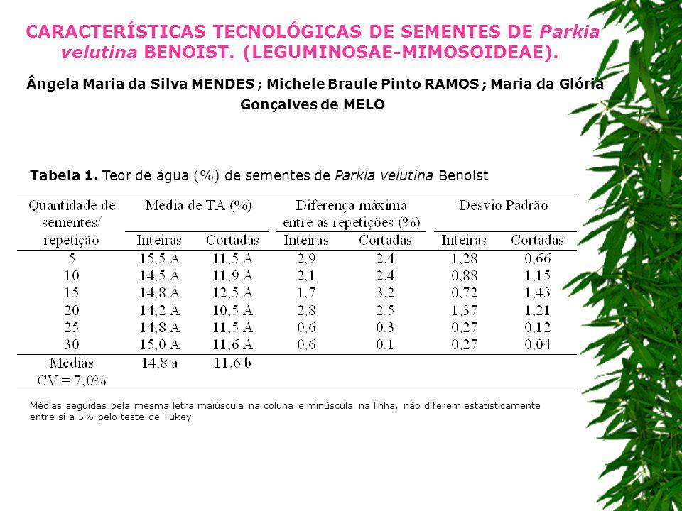 CARACTERÍSTICAS TECNOLÓGICAS DE SEMENTES DE Parkia velutina BENOIST. (LEGUMINOSAE-MIMOSOIDEAE). Ângela Maria da Silva MENDES ; Michele Braule Pinto RA