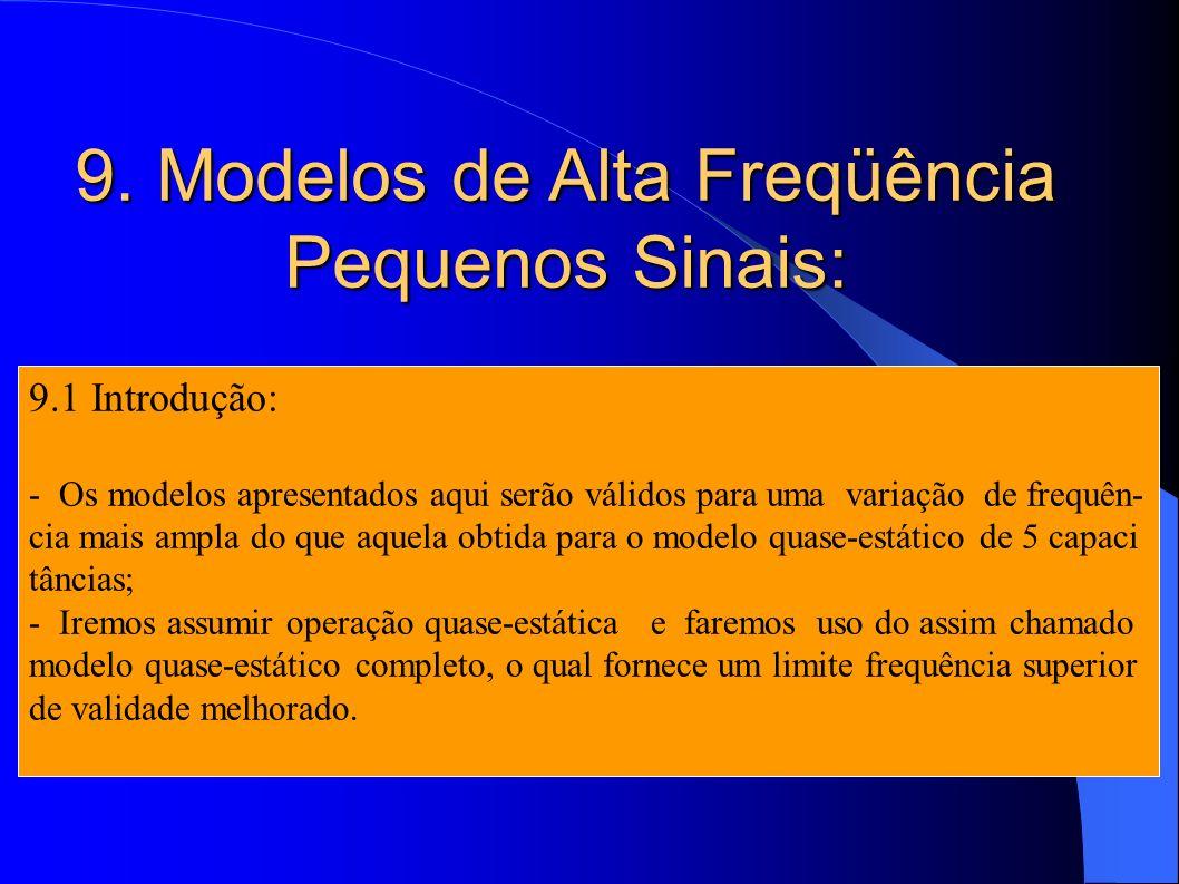 9. Modelos de Alta Freqüência Pequenos Sinais: 9.1 Introdução: - Os modelos apresentados aqui serão válidos para uma variação de frequên- cia mais amp
