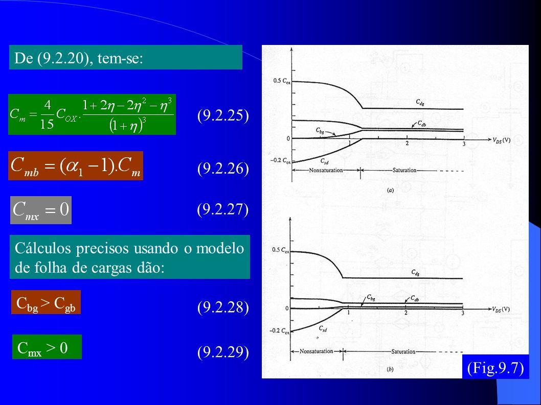 (Fig.9.7) De (9.2.20), tem-se: Cálculos precisos usando o modelo de folha de cargas dão: C bg > C gb C mx > 0 (9.2.25) (9.2.26) (9.2.27) (9.2.28) (9.2