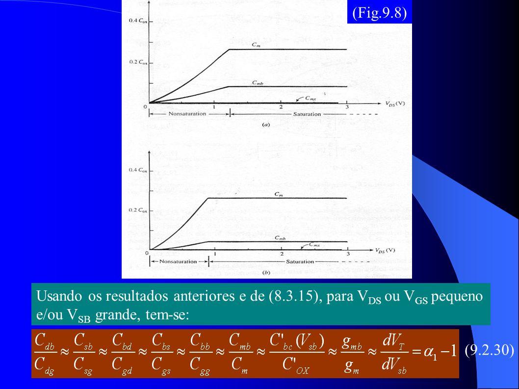 (Fig.9.8) Usando os resultados anteriores e de (8.3.15), para V DS ou V GS pequeno e/ou V SB grande, tem-se: (9.2.30)