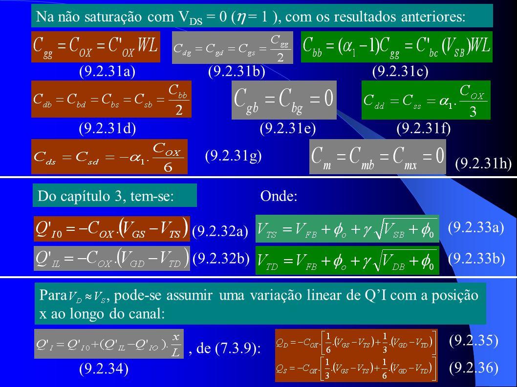 Na não saturação com V DS = 0 ( = 1 ), com os resultados anteriores: Do capítulo 3, tem-se:Onde: Para, pode-se assumir uma variação linear de QI com a