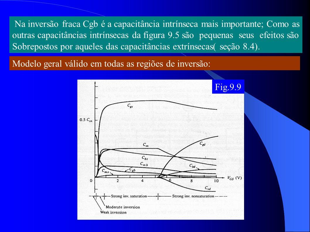 Na inversão fraca Cgb é a capacitância intrínseca mais importante; Como as outras capacitâncias intrínsecas da figura 9.5 são pequenas seus efeitos sã