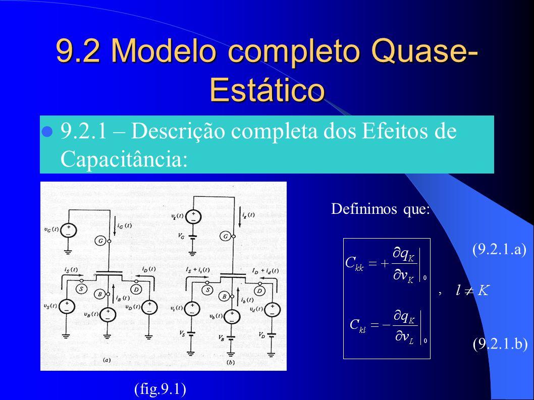 Na não saturação com V DS = 0 ( = 1 ), com os resultados anteriores: Do capítulo 3, tem-se:Onde: Para, pode-se assumir uma variação linear de QI com a posição x ao longo do canal: (9.2.31a)(9.2.31b)(9.2.31c) (9.2.31d)(9.2.31e)(9.2.31f) (9.2.31g) (9.2.31h) (9.2.32a) (9.2.32b) (9.2.33a) (9.2.33b) (9.2.34) (9.2.35) (9.2.36), de (7.3.9):
