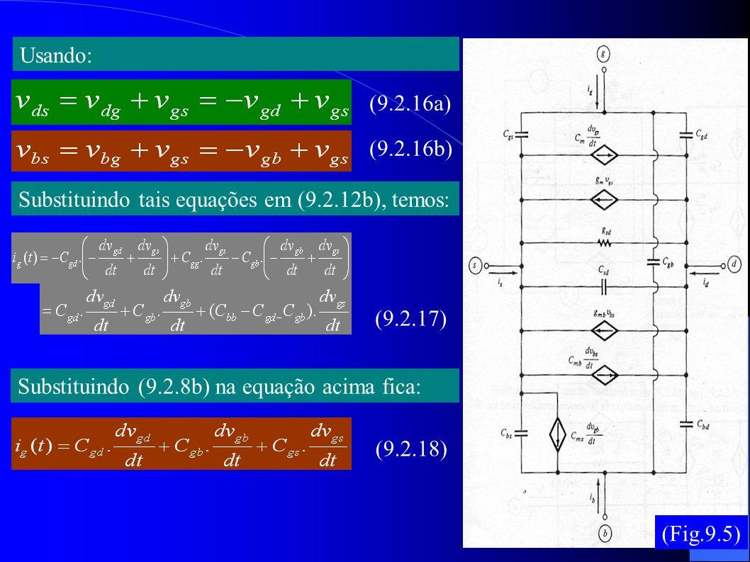 (Fig.9.6) Fazendo manupulações similares em (9.2.12a) e (9.2.12c), pode-se escrever a equação (9.2.12) na seguinte forma: (9.2.19a) (9.2.19b) (9.2.19c) Onde: (9.2.20a) (9.2.20b) (9.2.20c)