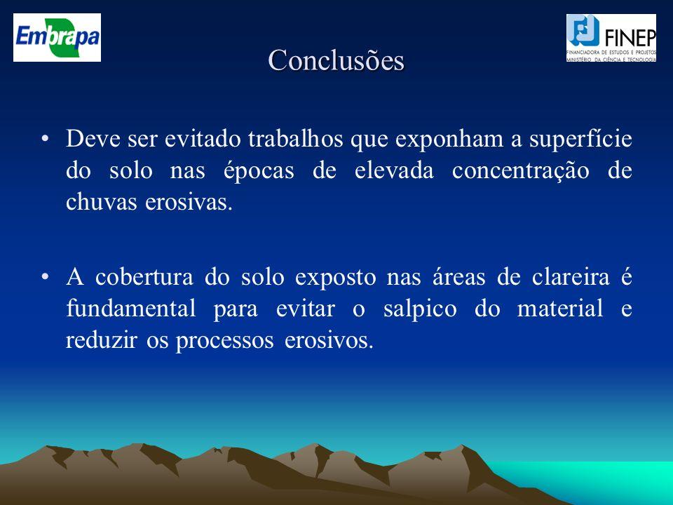 Conclusões Deve ser evitado trabalhos que exponham a superfície do solo nas épocas de elevada concentração de chuvas erosivas. A cobertura do solo exp