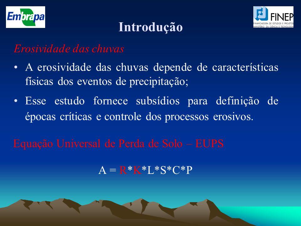 Introdução Equação Universal de Perda de Solo – EUPS A = R*K*L*S*C*P Erosividade das chuvas A erosividade das chuvas depende de características física