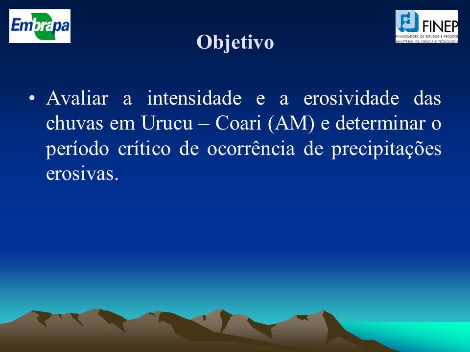 Objetivo Avaliar a intensidade e a erosividade das chuvas em Urucu – Coari (AM) e determinar o período crítico de ocorrência de precipitações erosivas