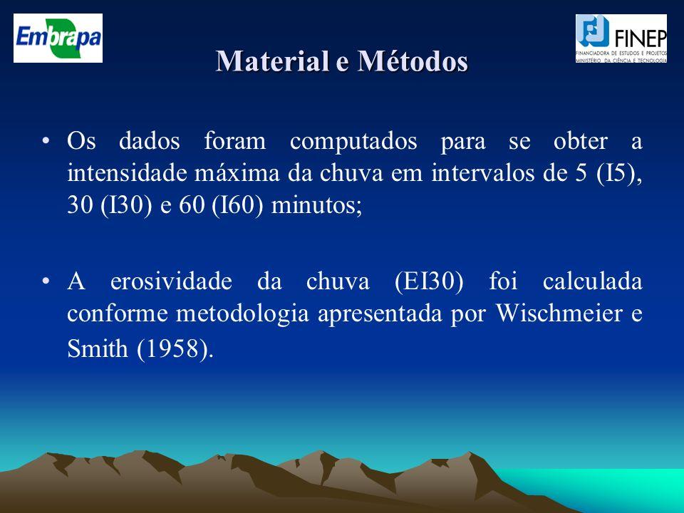 Material e Métodos Os dados foram computados para se obter a intensidade máxima da chuva em intervalos de 5 (I5), 30 (I30) e 60 (I60) minutos; A erosi