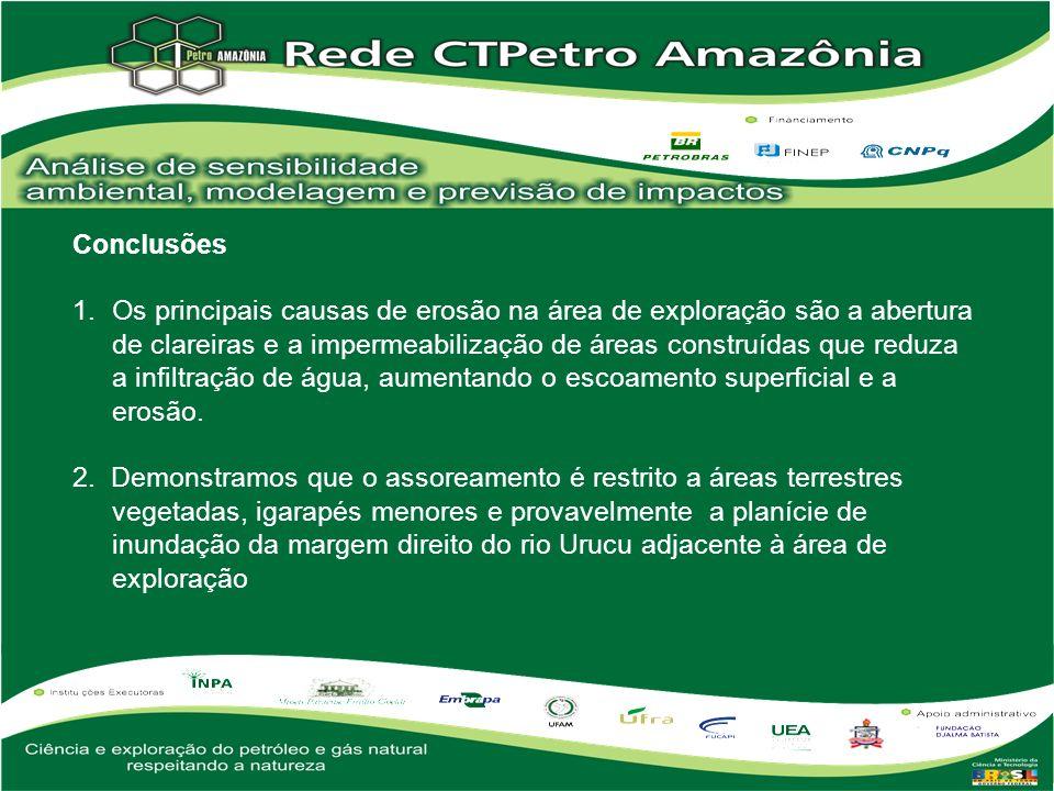 Conclusões 1.Os principais causas de erosão na área de exploração são a abertura de clareiras e a impermeabilização de áreas construídas que reduza a