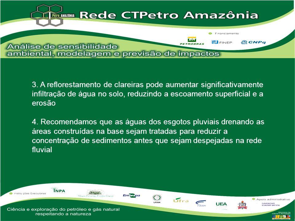 3. A reflorestamento de clareiras pode aumentar significativamente infiltração de água no solo, reduzindo a escoamento superficial e a erosão 4. Recom