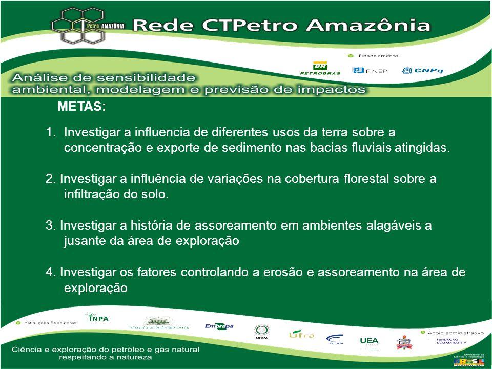 1.Investigar a influencia de diferentes usos da terra sobre a concentração e exporte de sedimento nas bacias fluviais atingidas. 2. Investigar a influ