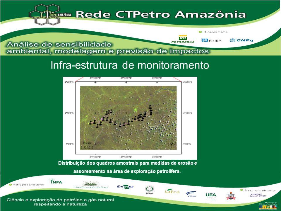 Distribuição dos quadros amostrais para medidas de erosão e assoreamento na área de exploração petrolífera.