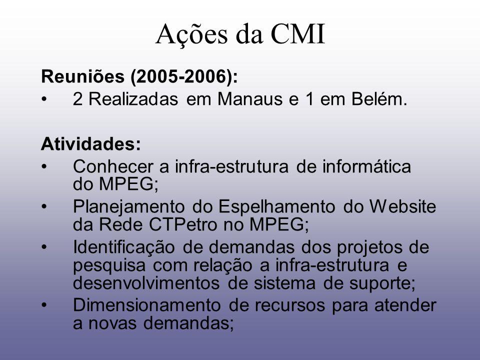 Ações da CMI Reuniões (2005-2006): 2 Realizadas em Manaus e 1 em Belém. Atividades: Conhecer a infra-estrutura de informática do MPEG; Planejamento do