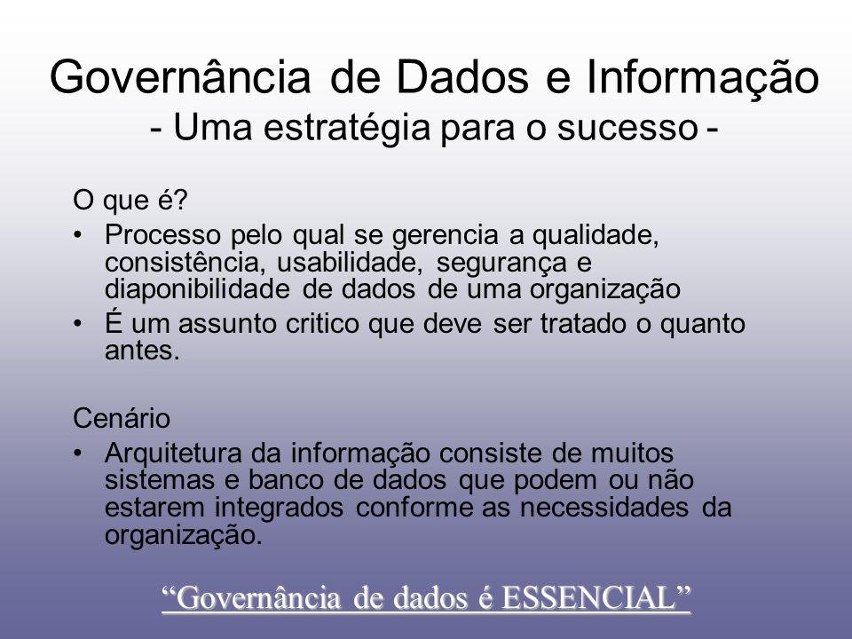 Governância de Dados e Informação - Uma estratégia para o sucesso - O que é? Processo pelo qual se gerencia a qualidade, consistência, usabilidade, se