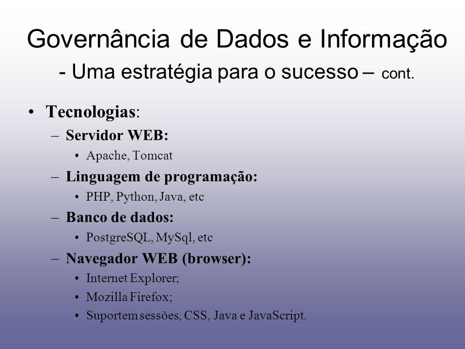 Tecnologias: –Servidor WEB: Apache, Tomcat –Linguagem de programação: PHP, Python, Java, etc –Banco de dados: PostgreSQL, MySql, etc –Navegador WEB (b