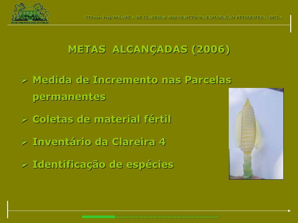 CTPetro- Proj: DINÂMICA DE CLAREIRAS SOB IMAPCTO DA EXPLORAÇÃO PETROLÍFERA - DICLA METAS ALCANÇADAS (2006) Medida de Incremento nas Parcelas permanent