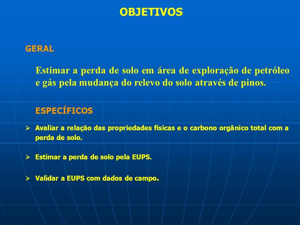 PINOS EUPS 1 – PROPRIEDADES FÍSICAS DO SOLO E CARBONO ORGÂNICO TOTAL 2 – ESTIMATIVA DE PERDA DE SOLO A = R*K*LS*C*P P = h*A*Ds 1 – EROSIVIDADE 2 – ERODIBILIDADE 3 – FATOR TOPOGRÁFICO 4 – USO E MANEJO DO SOLO 5 – PRÁTICAS CONSERVACIONISTAS METODOLOGIA