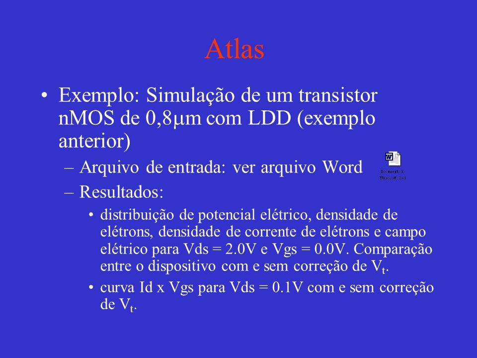 Atlas Exemplo: Simulação de um transistor nMOS de 0,8 m com LDD (exemplo anterior) –Arquivo de entrada: ver arquivo Word –Resultados: distribuição de potencial elétrico, densidade de elétrons, densidade de corrente de elétrons e campo elétrico para Vds = 2.0V e Vgs = 0.0V.