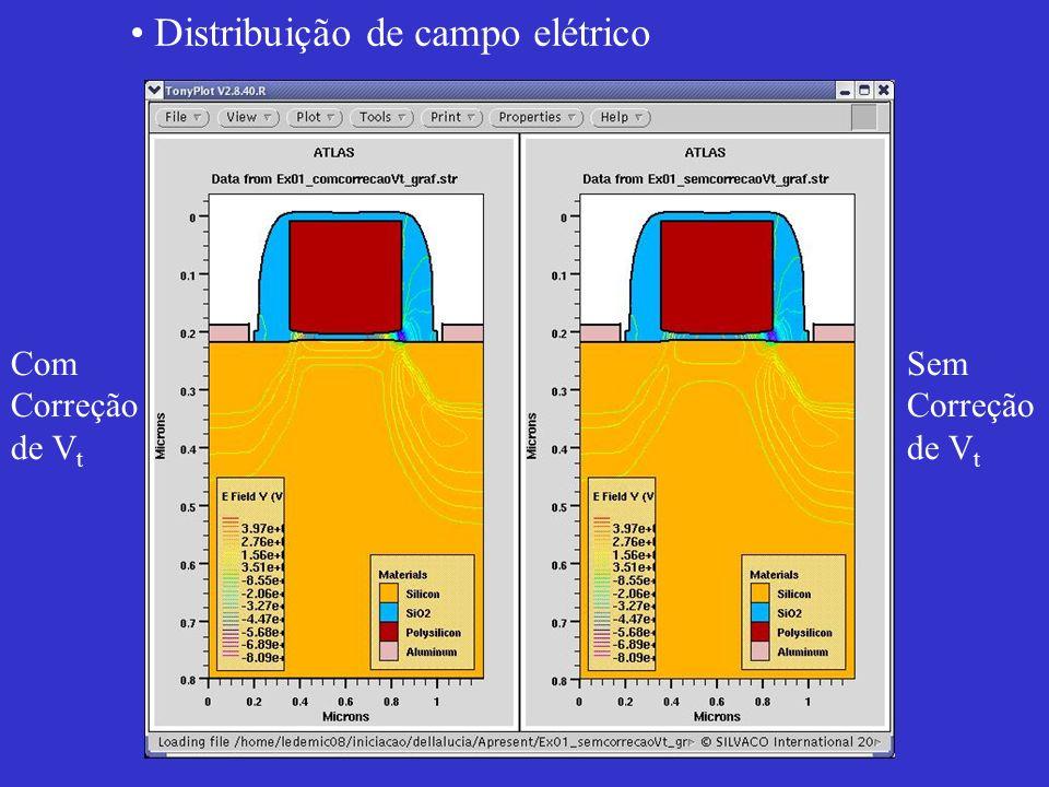 Distribuição de campo elétrico Com Correção de V t Sem Correção de V t