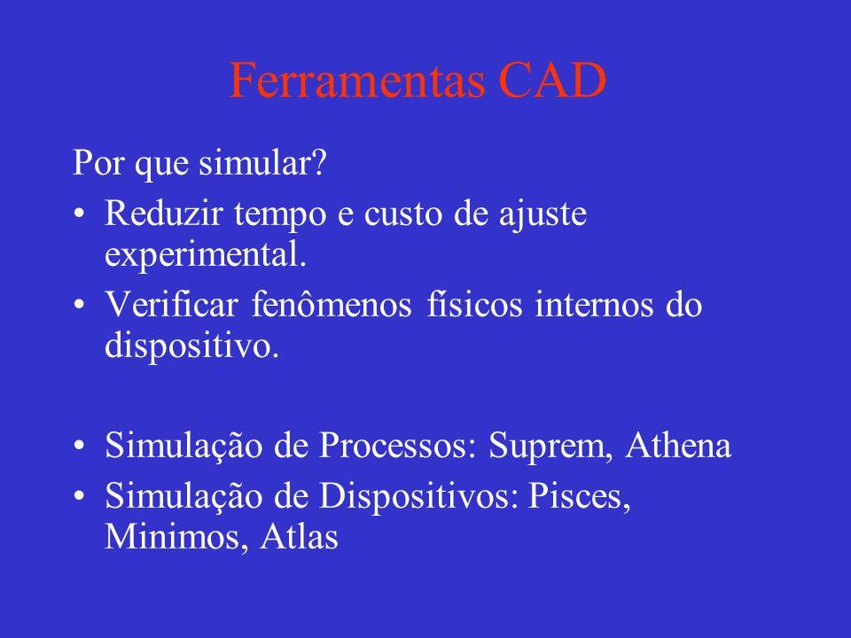 Ferramentas CAD Por que simular. Reduzir tempo e custo de ajuste experimental.