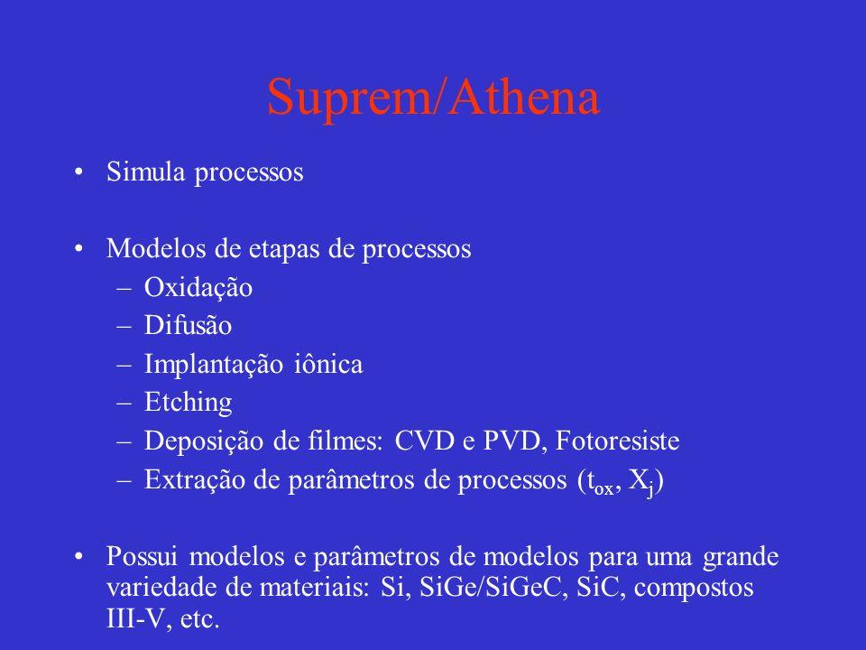 Suprem/Athena Simula processos Modelos de etapas de processos –Oxidação –Difusão –Implantação iônica –Etching –Deposição de filmes: CVD e PVD, Fotoresiste –Extração de parâmetros de processos (t ox, X j ) Possui modelos e parâmetros de modelos para uma grande variedade de materiais: Si, SiGe/SiGeC, SiC, compostos III-V, etc.