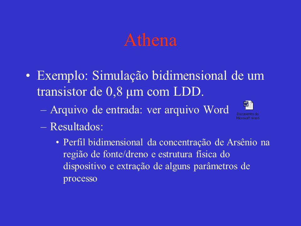 Athena Exemplo: Simulação bidimensional de um transistor de 0,8 μm com LDD.