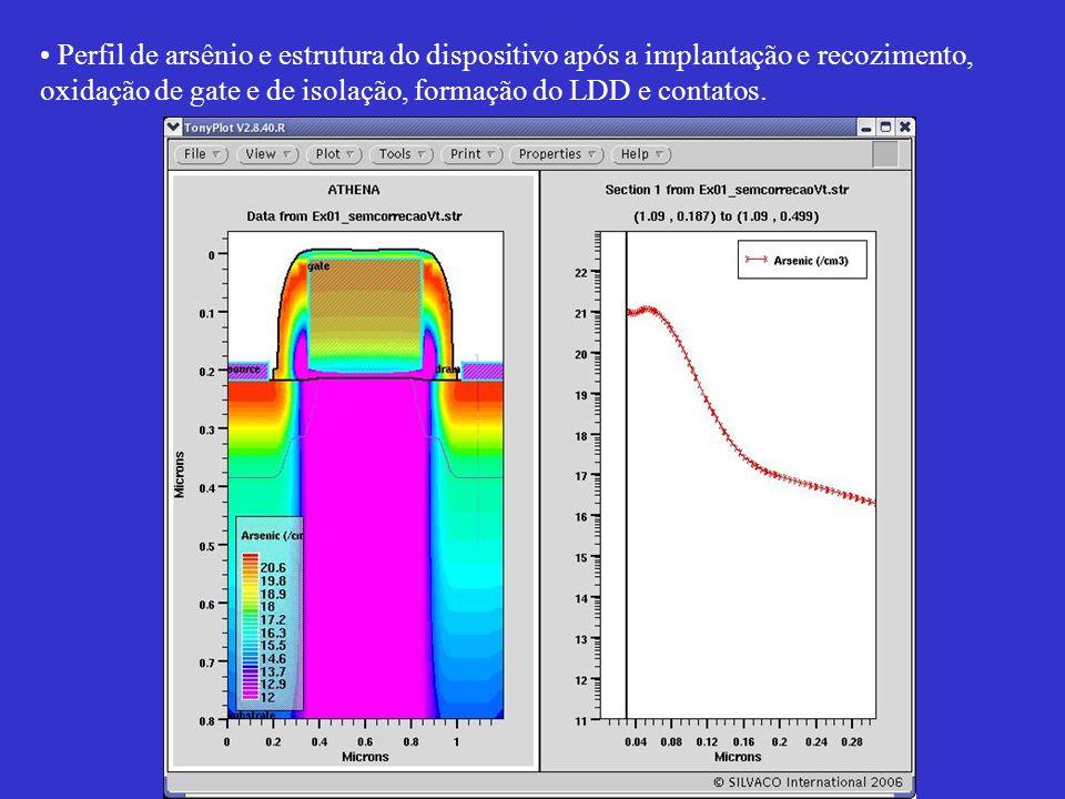 Perfil de arsênio e estrutura do dispositivo após a implantação e recozimento, oxidação de gate e de isolação, formação do LDD e contatos.