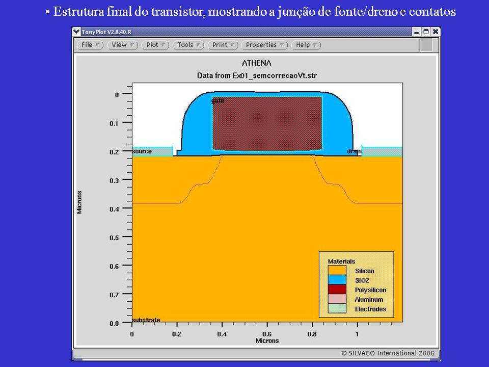 Silvaco - Athena e Atlas Curva bidimensional da densidade de elétrons com (A) e sem (B) correção de punch through.