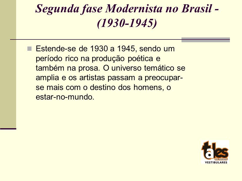 Segunda fase Modernista no Brasil - (1930-1945) Estende-se de 1930 a 1945, sendo um período rico na produção poética e também na prosa.