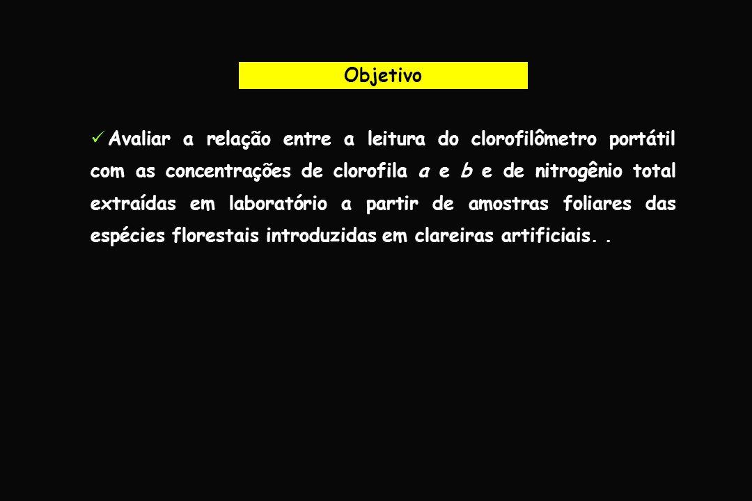 Objetivo Avaliar a relação entre a leitura do clorofilômetro portátil com as concentrações de clorofila a e b e de nitrogênio total extraídas em labor
