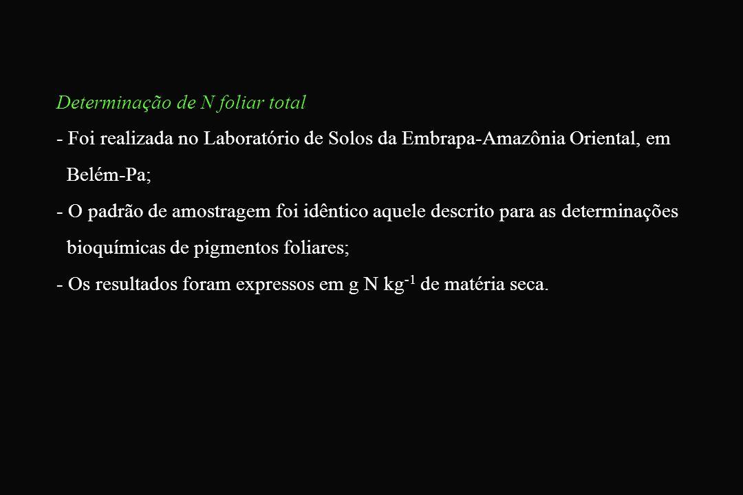 Determinação de N foliar total - Foi realizada no Laboratório de Solos da Embrapa-Amazônia Oriental, em Belém-Pa; - O padrão de amostragem foi idêntic