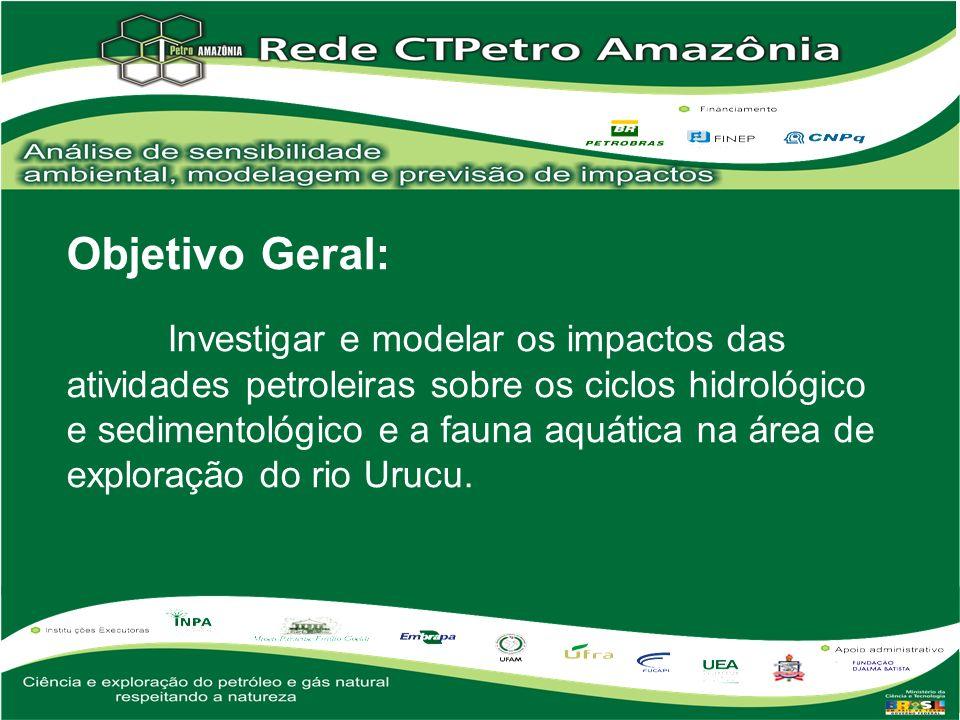 1.CICLO HIDROLÓGICO: Infiltração,escoamento 2.SEDIMENTOLOGIA: Erosão, Assoreamento(atual e historica), Transporte fluvial 3.IMPACTOS NA FAUNA AQUÁTICA: Peixes, Entomofauna Metas Específicas