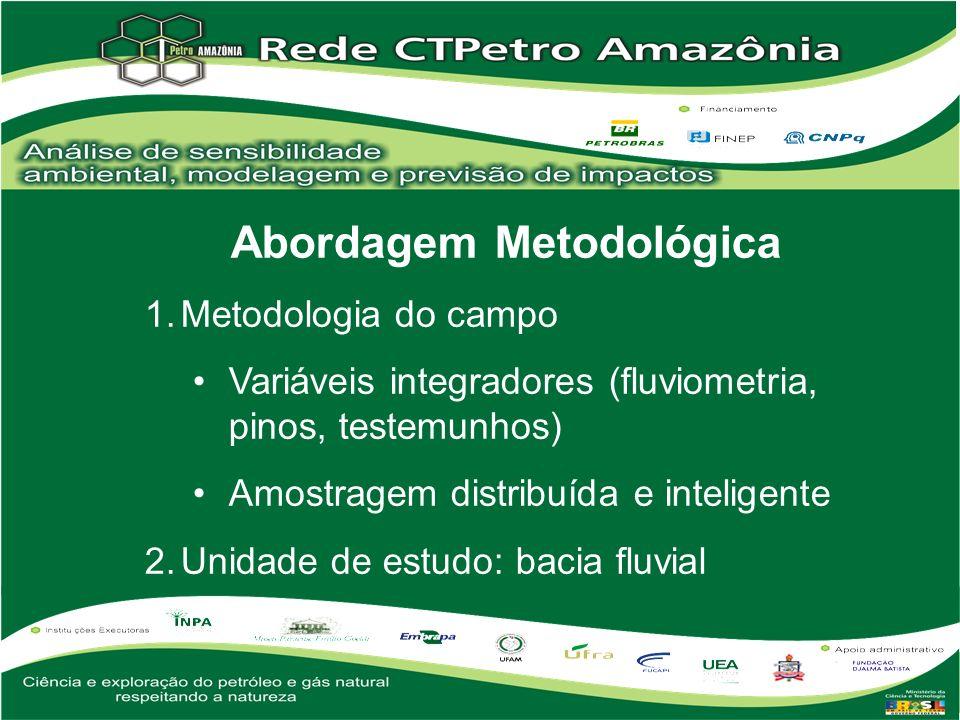 Abordagem Metodológica 3.
