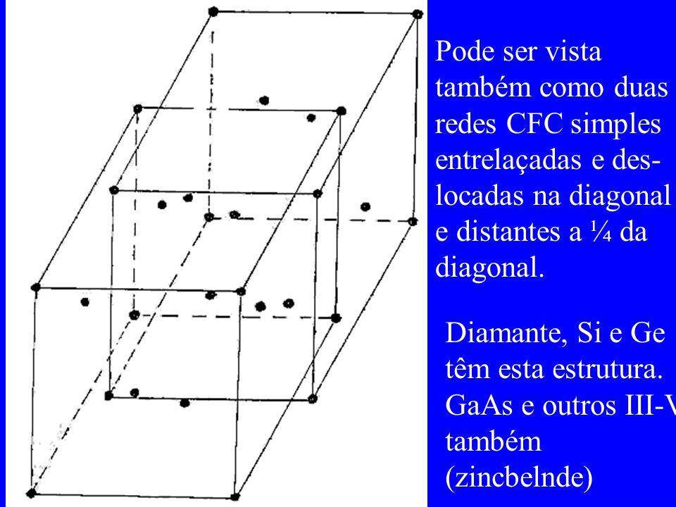 Pode ser vista também como duas redes CFC simples entrelaçadas e des- locadas na diagonal e distantes a ¼ da diagonal. Diamante, Si e Ge têm esta estr