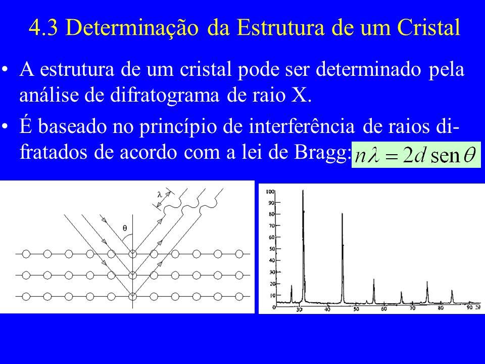 4.3 Determinação da Estrutura de um Cristal A estrutura de um cristal pode ser determinado pela análise de difratograma de raio X. É baseado no princí