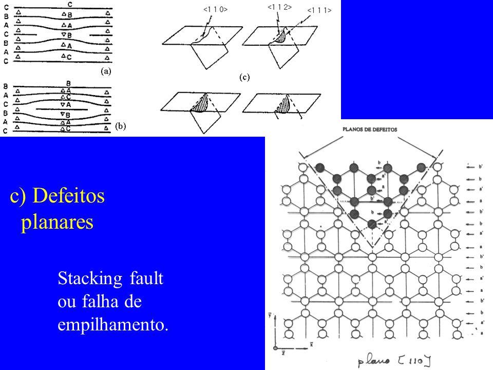 c) Defeitos planares Stacking fault ou falha de empilhamento.