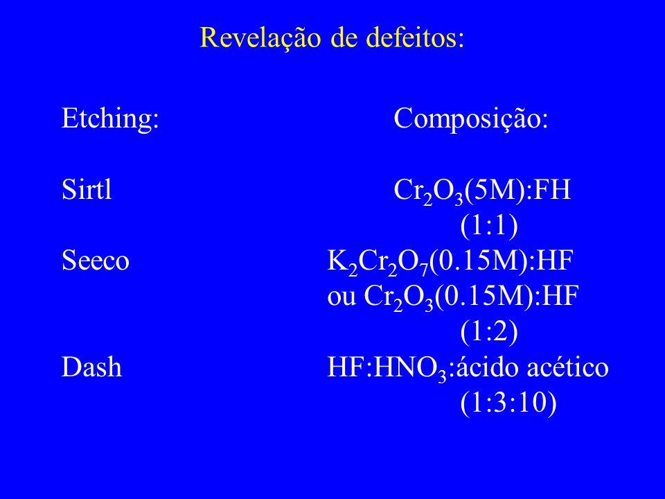 Revelação de defeitos: Etching:Composição: SirtlCr 2 O 3 (5M):FH (1:1) SeecoK 2 Cr 2 O 7 (0.15M):HF ou Cr 2 O 3 (0.15M):HF (1:2) DashHF:HNO 3 :ácido a