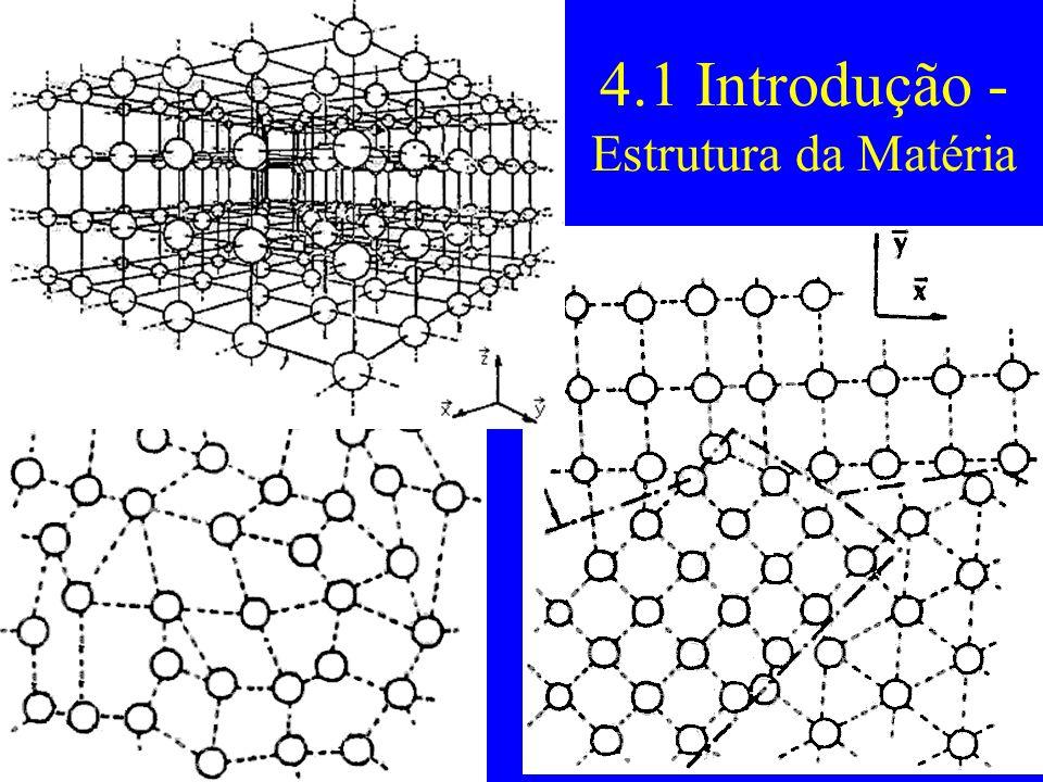 4.2 Conceitos de Cristalografia Substância cristalina: átomos estão dispostos em posições regulares no espaço.
