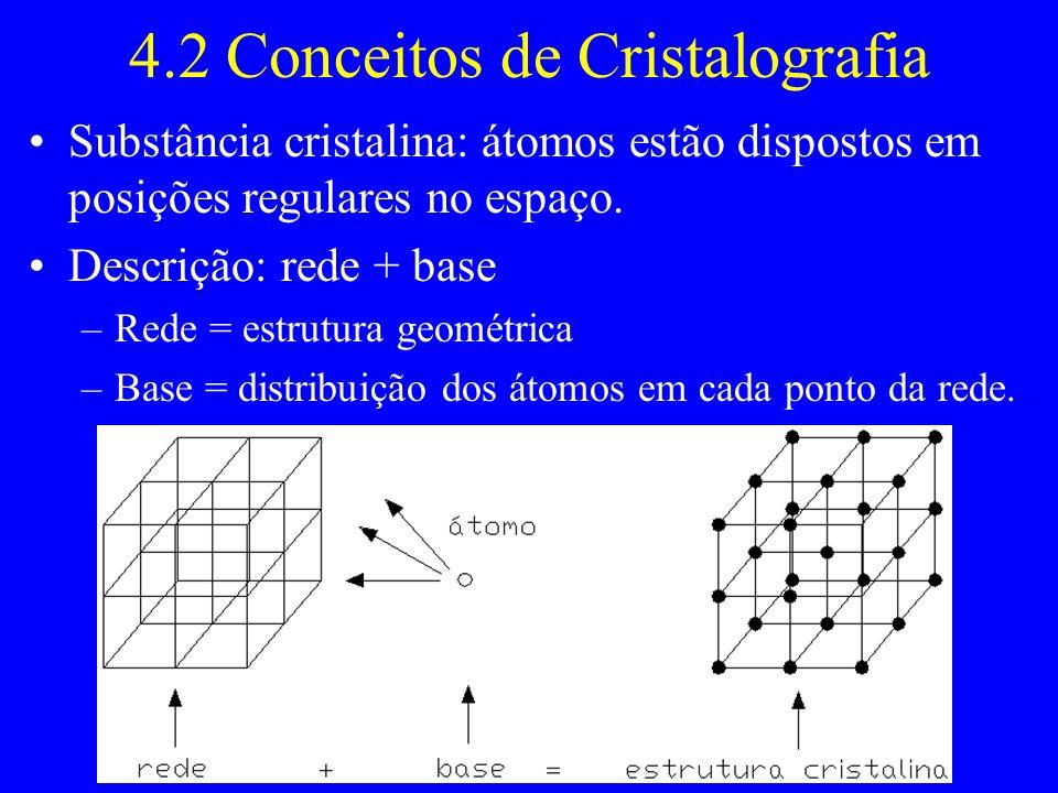 4.2 Conceitos de Cristalografia Substância cristalina: átomos estão dispostos em posições regulares no espaço. Descrição: rede + base –Rede = estrutur