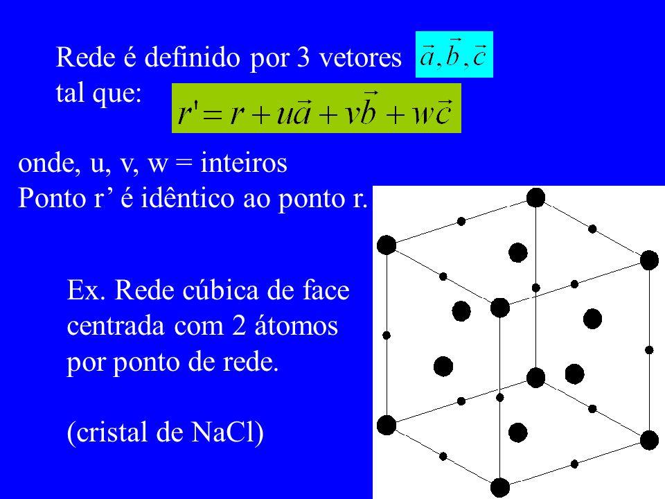 Rede é definido por 3 vetores tal que: onde, u, v, w = inteiros Ponto r é idêntico ao ponto r. Ex. Rede cúbica de face centrada com 2 átomos por ponto