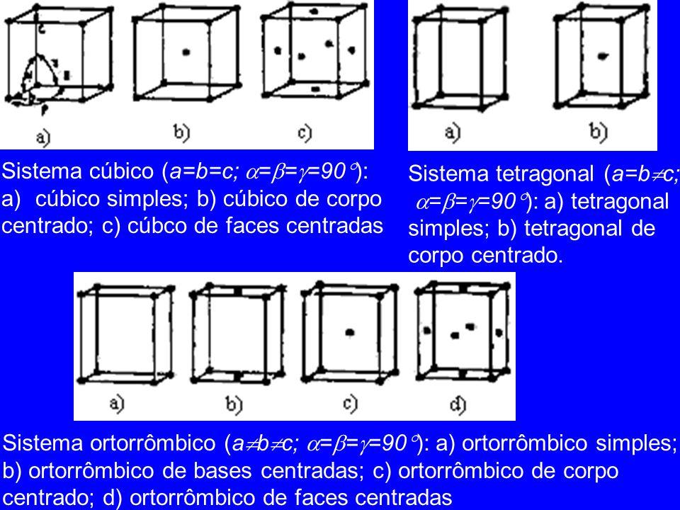 Sistema monoclínico (a b c; = =90 ): a) monoclínico simples; b) monoclínico de bases centradas Sistema triclínico (a b c; 90 ) Sistema romboédrico ou trigonal (a=b=c; = = 90 ) Sistema hexagonal (a=b c; = =90, =120 )