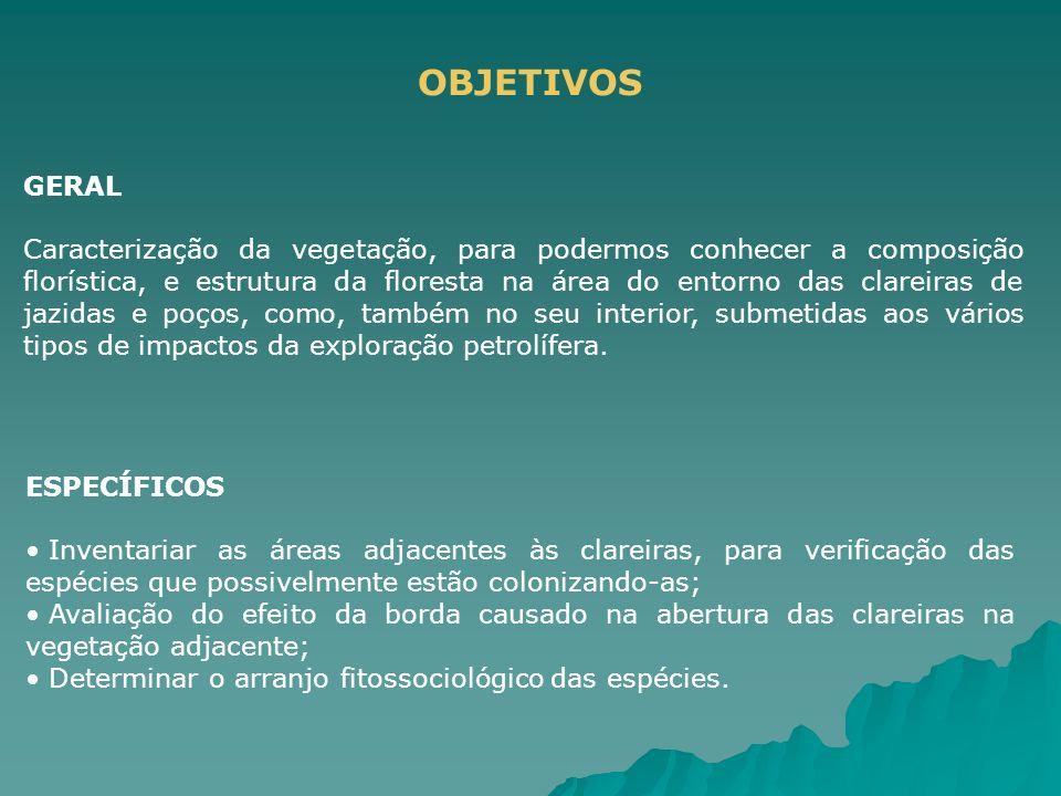 MATERIAL E MÉTODOS Área de estudo Localização: bacia do Rio Urucu; Município de Coari, AM – Brasil; Clima da região: Afi na classificação de Köppen; Solos: sedimentos da Formação Solimões; Figura 1.