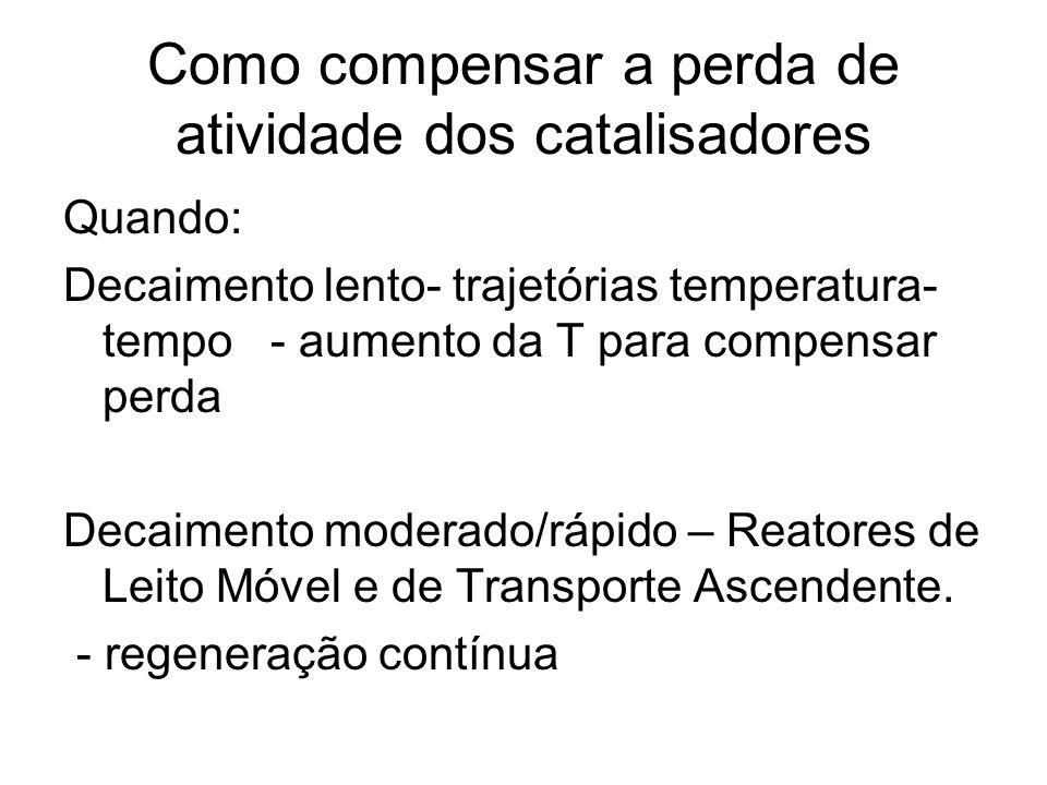 Como compensar a perda de atividade dos catalisadores Quando: Decaimento lento- trajetórias temperatura- tempo - aumento da T para compensar perda Decaimento moderado/rápido – Reatores de Leito Móvel e de Transporte Ascendente.
