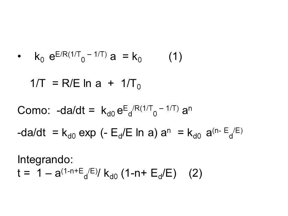 k 0 e E/R(1/T 0 – 1/T) a = k 0 (1) 1/T = R/E ln a + 1/T 0 Como: -da/dt = k d0 e E d /R(1/T 0 – 1/T) a n -da/dt = k d0 exp (- E d /E ln a) a n = k d0 a (n- E d /E) Integrando: t = 1 – a (1-n+E d /E) / k d0 (1-n+ E d /E) (2)