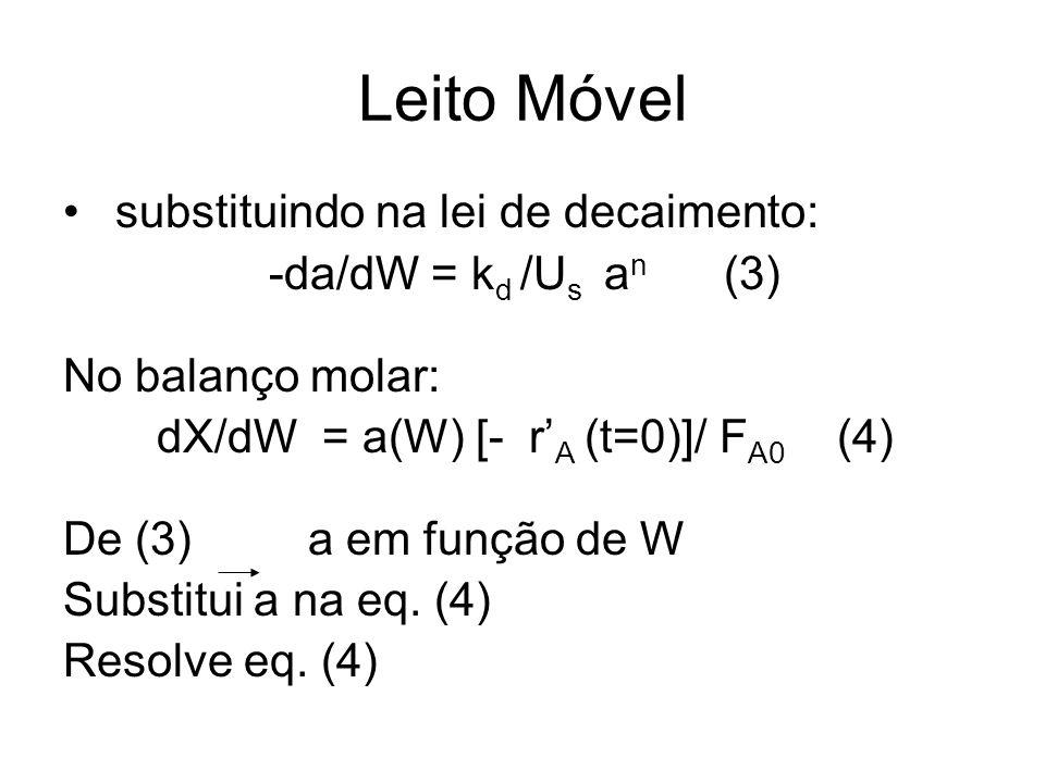 Leito Móvel substituindo na lei de decaimento: -da/dW = k d /U s a n (3) No balanço molar: dX/dW = a(W) [- r A (t=0)]/ F A0 (4) De (3) a em função de