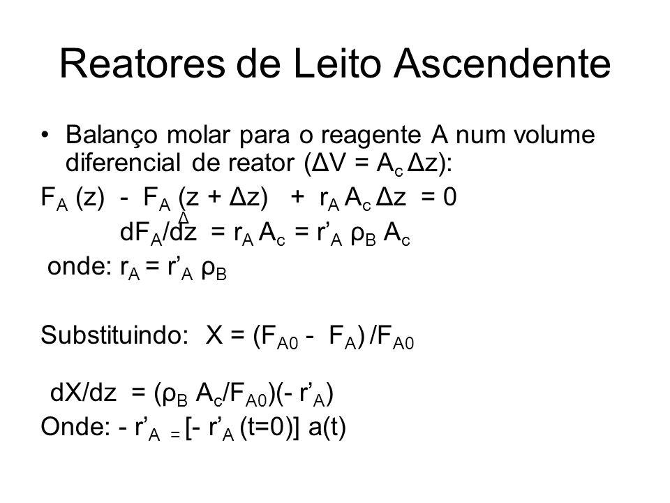 Reatores de Leito Ascendente Balanço molar para o reagente A num volume diferencial de reator (ΔV = A c Δz): F A (z) - F A (z + Δz) + r A A c Δz = 0 d